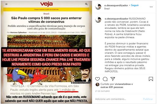 Novos casos e de óbitos da Covid-19 crescem em São Paulo no mês de novembro