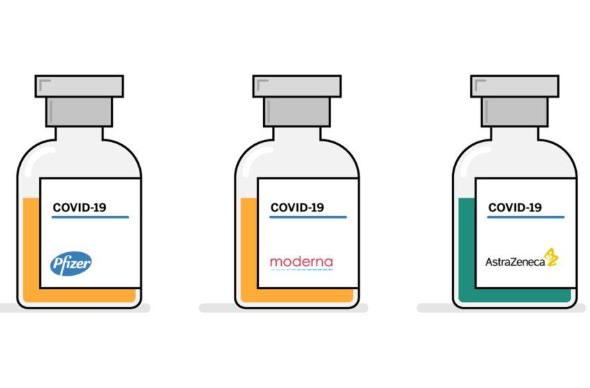 As diferenças abismais entre as vacinas de Oxford, Pfizer e Moderna, a Coronavac e a Sputnik V